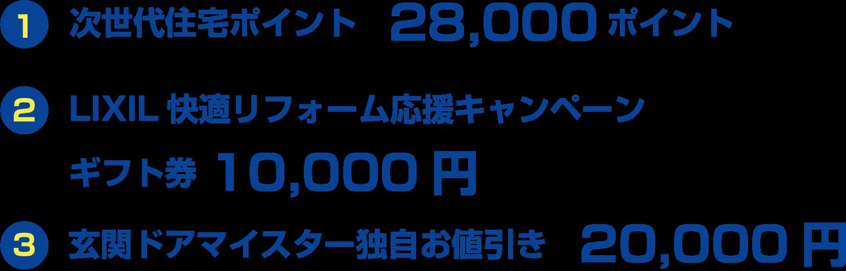 次世代住宅ポイント 28,000ポイント
