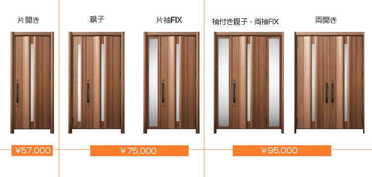 東京,千葉,茨城,玄関ドアのリフォーム,YKK APかんたんドアリモ,LIXILリシェント