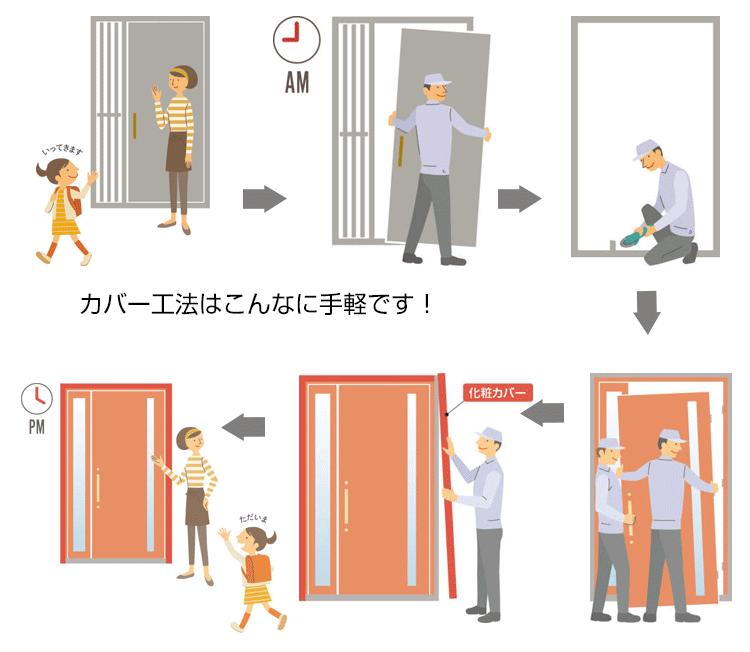 玄関ドアリフォーム カバー工法