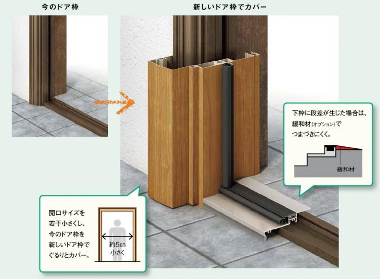 リシェント カバー工法-001