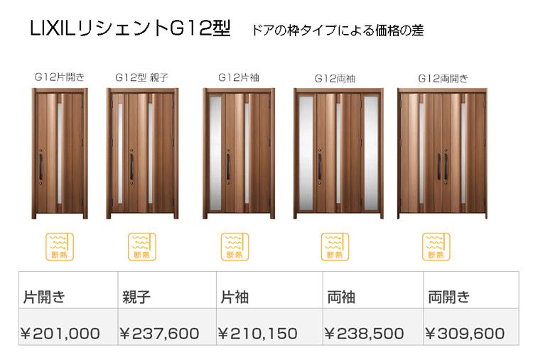 東京,千葉,茨城,玄関ドアのリフォーム, 費用,LIXILリシェント