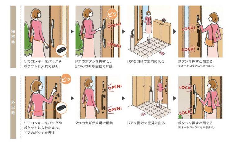 玄関ドアリフォーム キーシステム